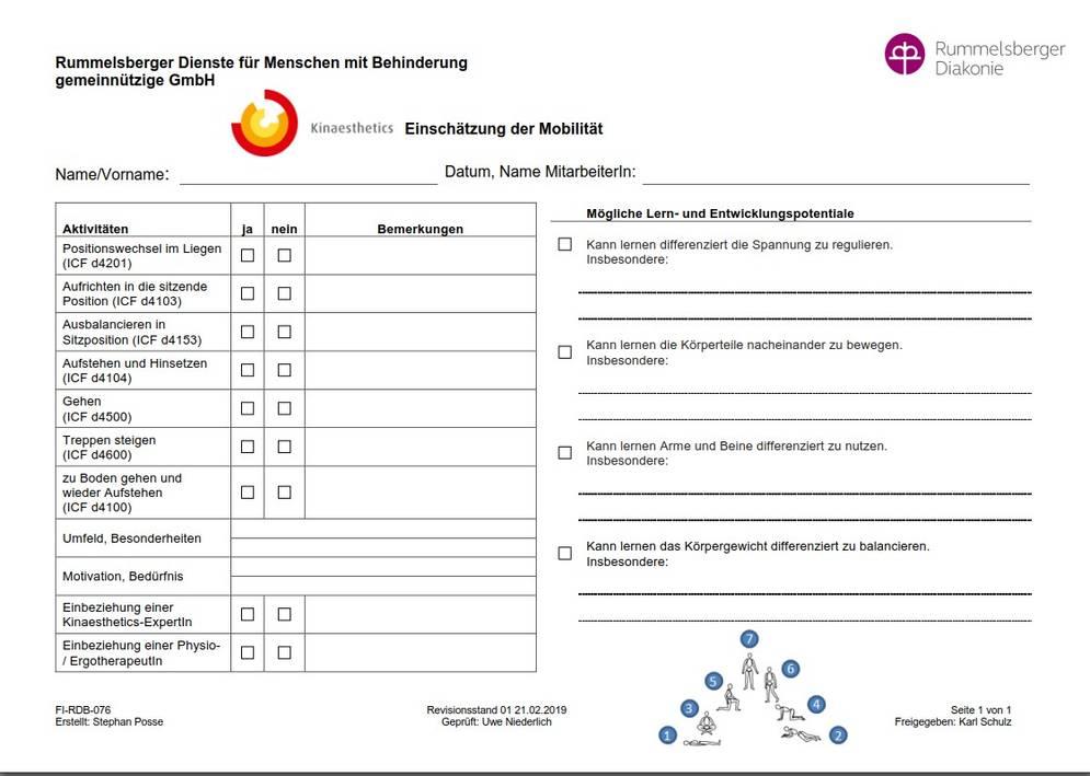 Selbst-Einschätzungsbogen Aktion Aktiv-Team
